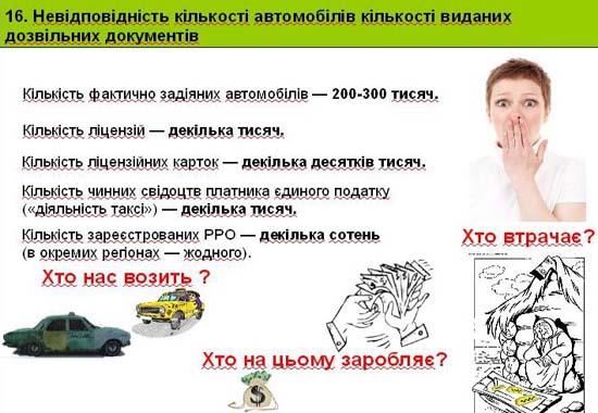 Слайд 16. Невідповідність кількості автомобілів кількості виданих дозвільних документів